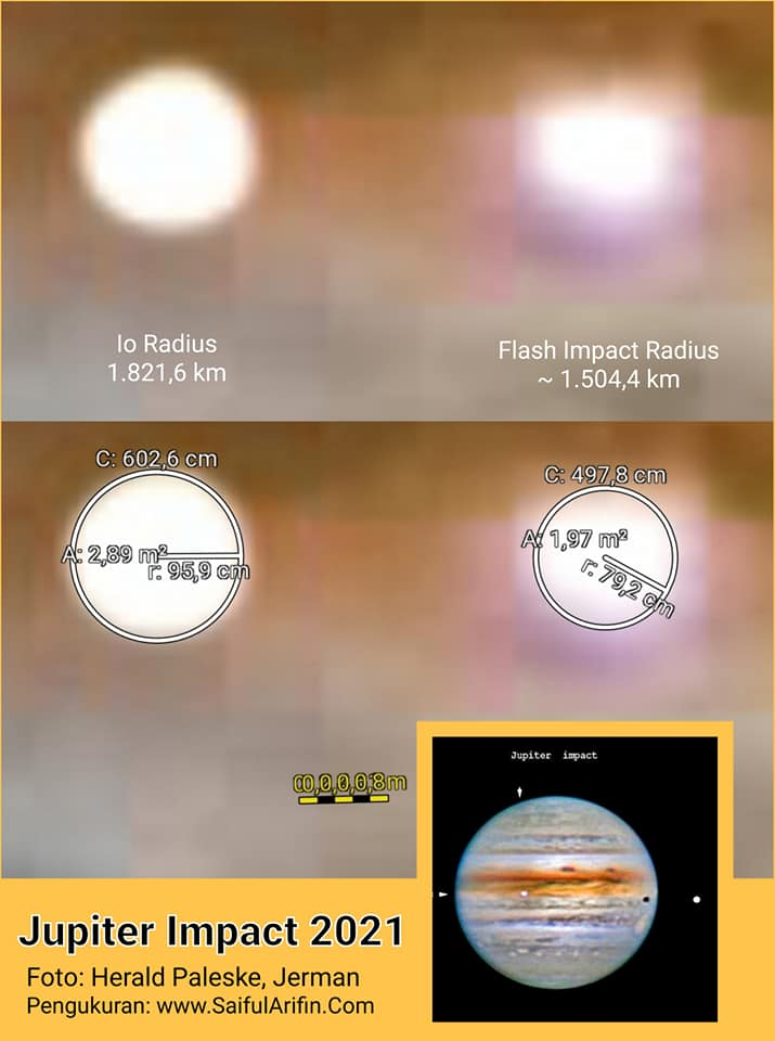 Perbandingan Ukuran Jari-jari Io dan Kilatan Cahaya Tabrakan di Jupiter